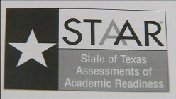 Texas cancels A-F grades consideration for 2020-21 school year, keeps STAAR testing